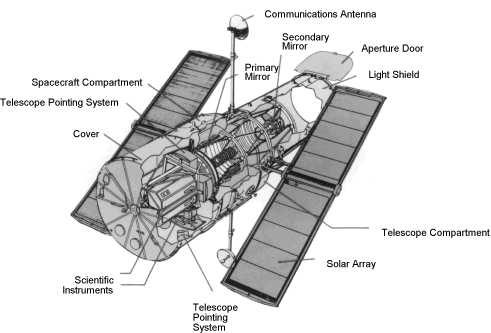 hubble space telescope camera placement drawing 1990